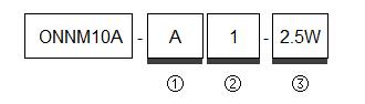 m10a coding